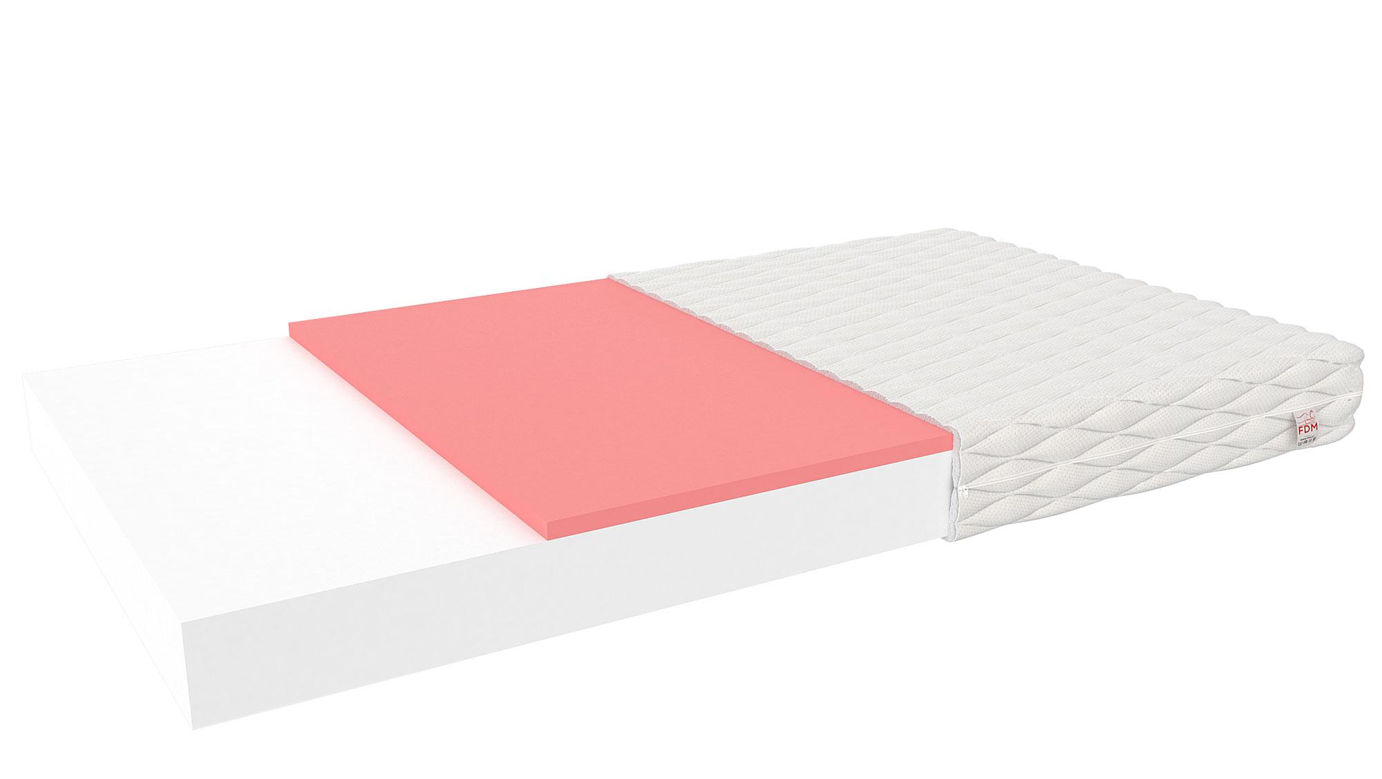 FDM Detský matrac Lugo Prevedenie: 90 x 200 cm