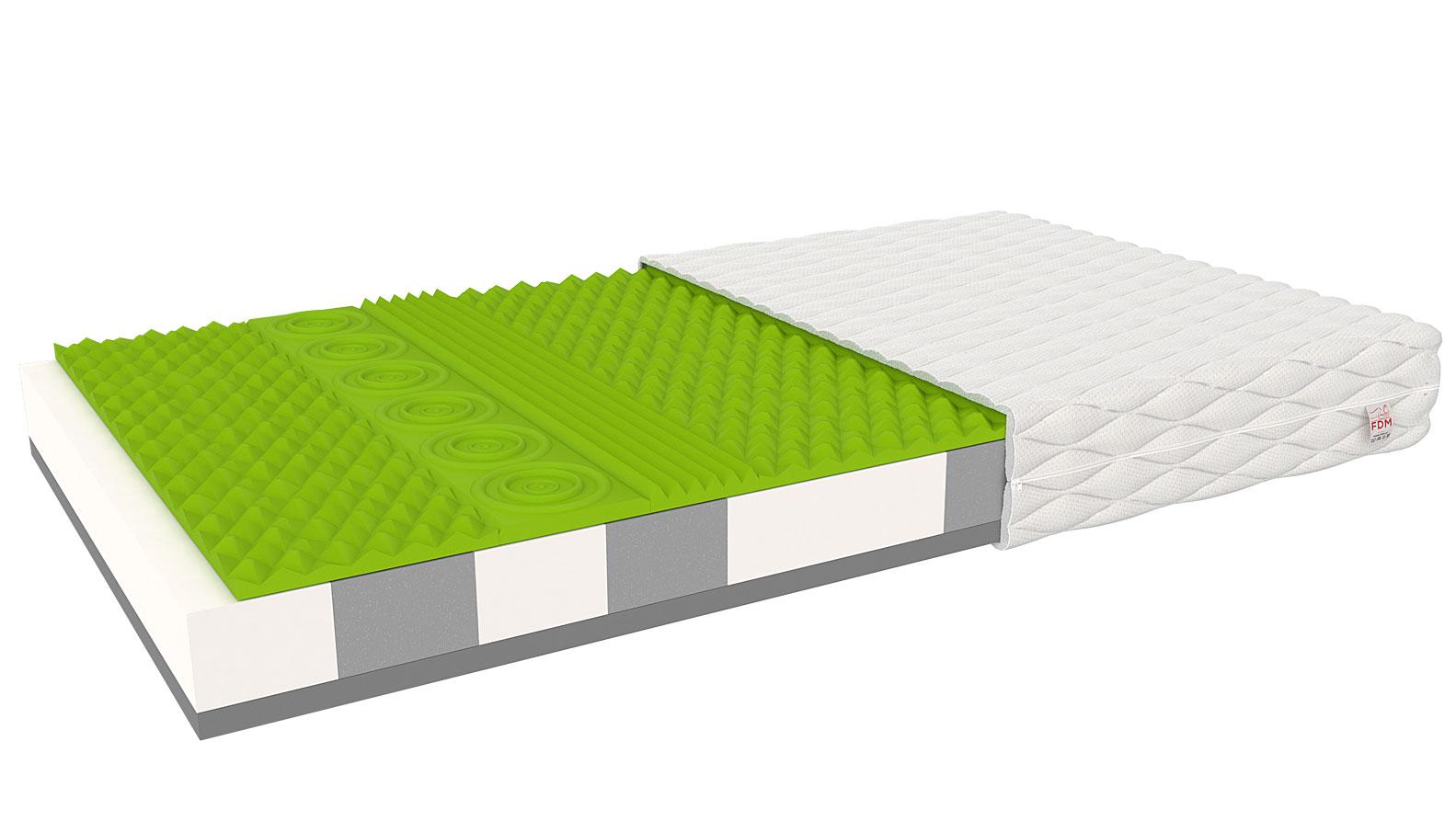 FDM Detský matrac Adriano Prevedenie: 70 x 140 cm