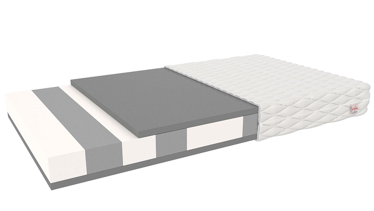 FDM Detský matrac Luigi Prevedenie: 70 x 160 cm