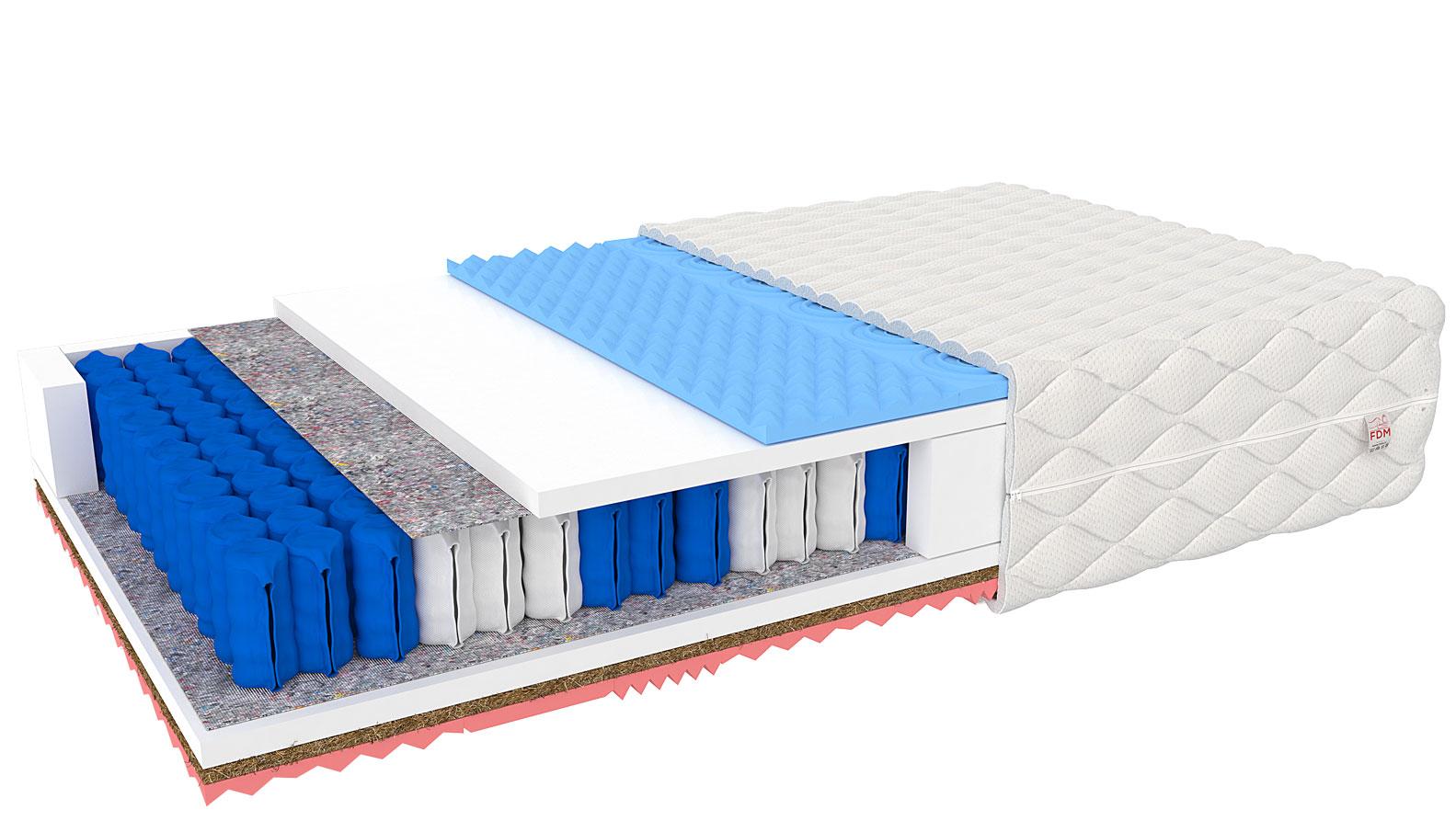 FDM Matrac Ginaso Max Prevedenie: 160 x 200 cm