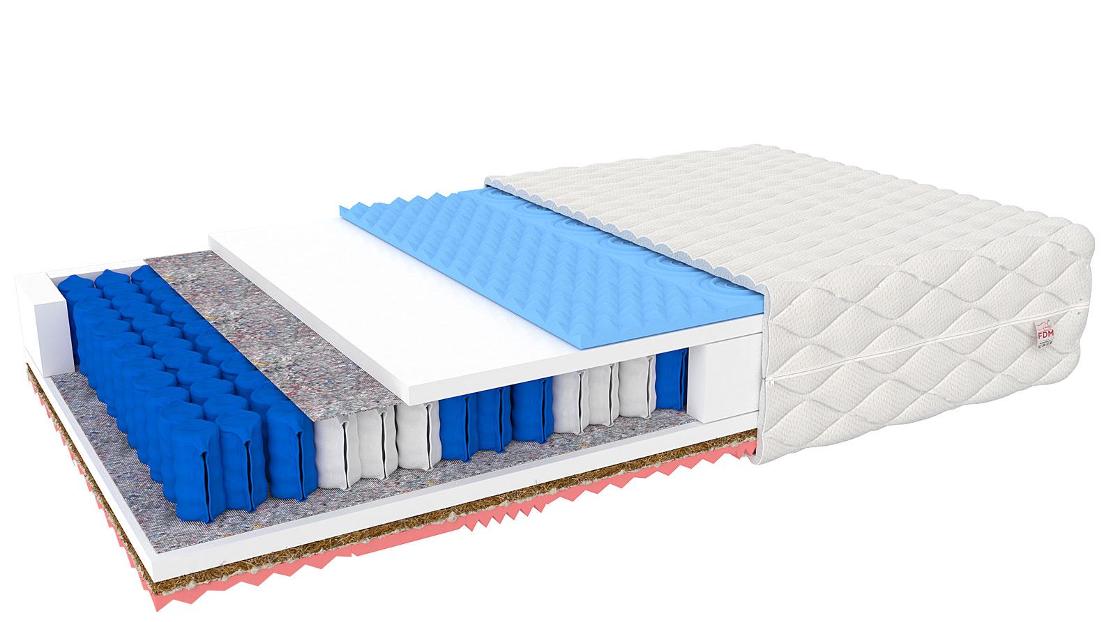 FDM Matrac Ginaso Prevedenie: 200 x 200 cm
