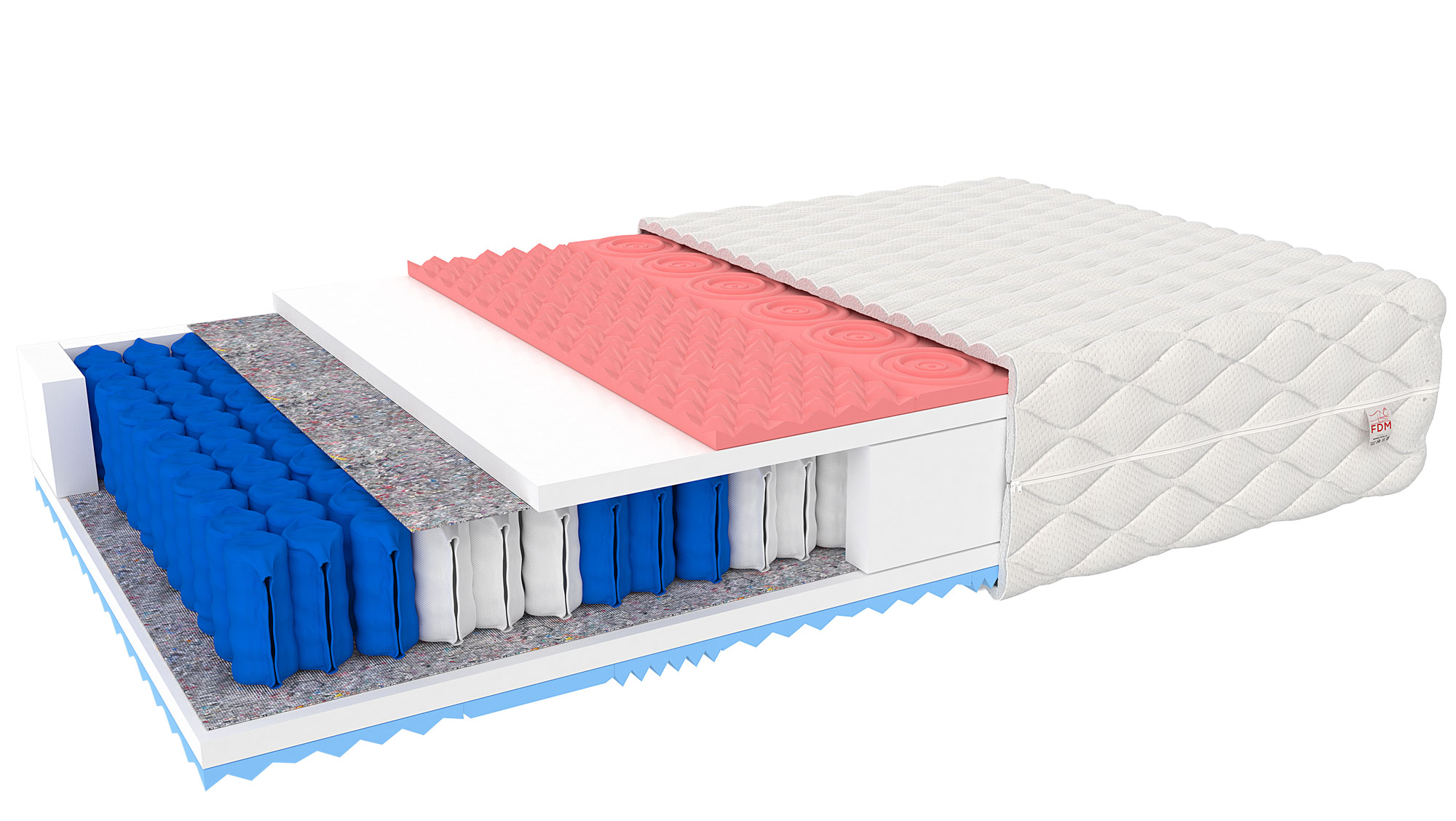 FDM Matrac Forli Prevedenie: 120x200 cm