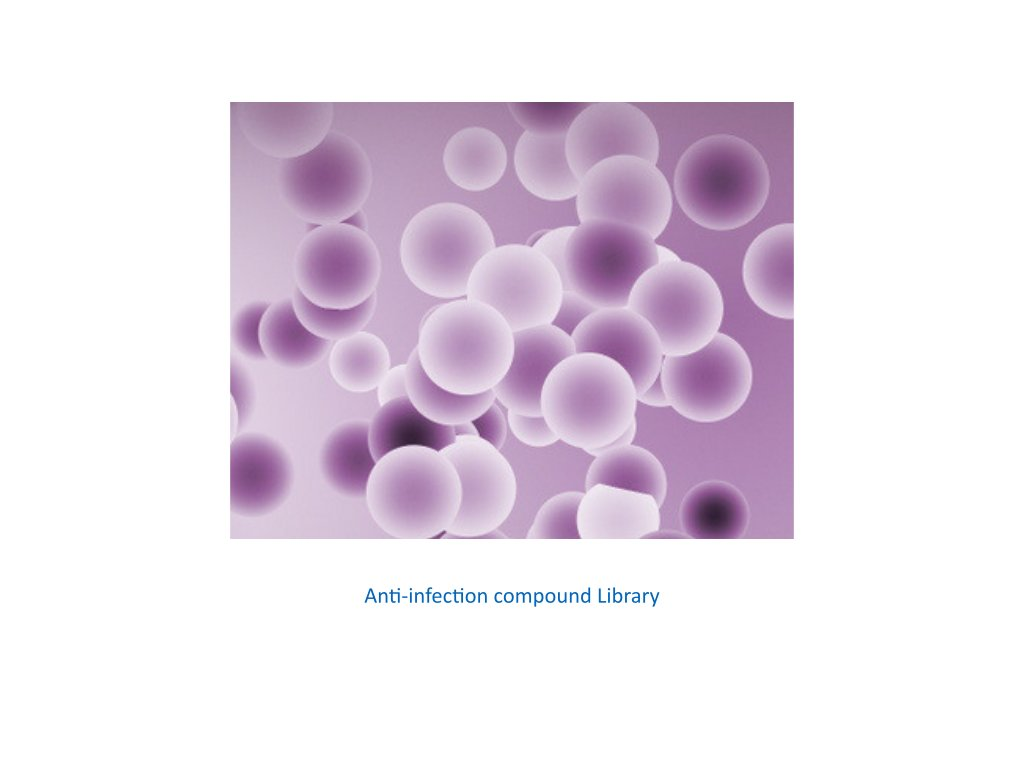 anti infection compound library