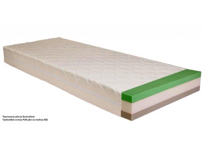 e shop skládaná matrace