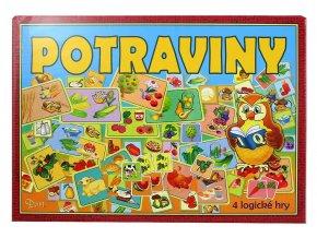 Hra POTRAVINY