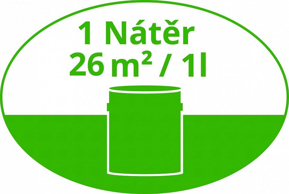 1-nater-odpovida-26-m2-nebo-1-l