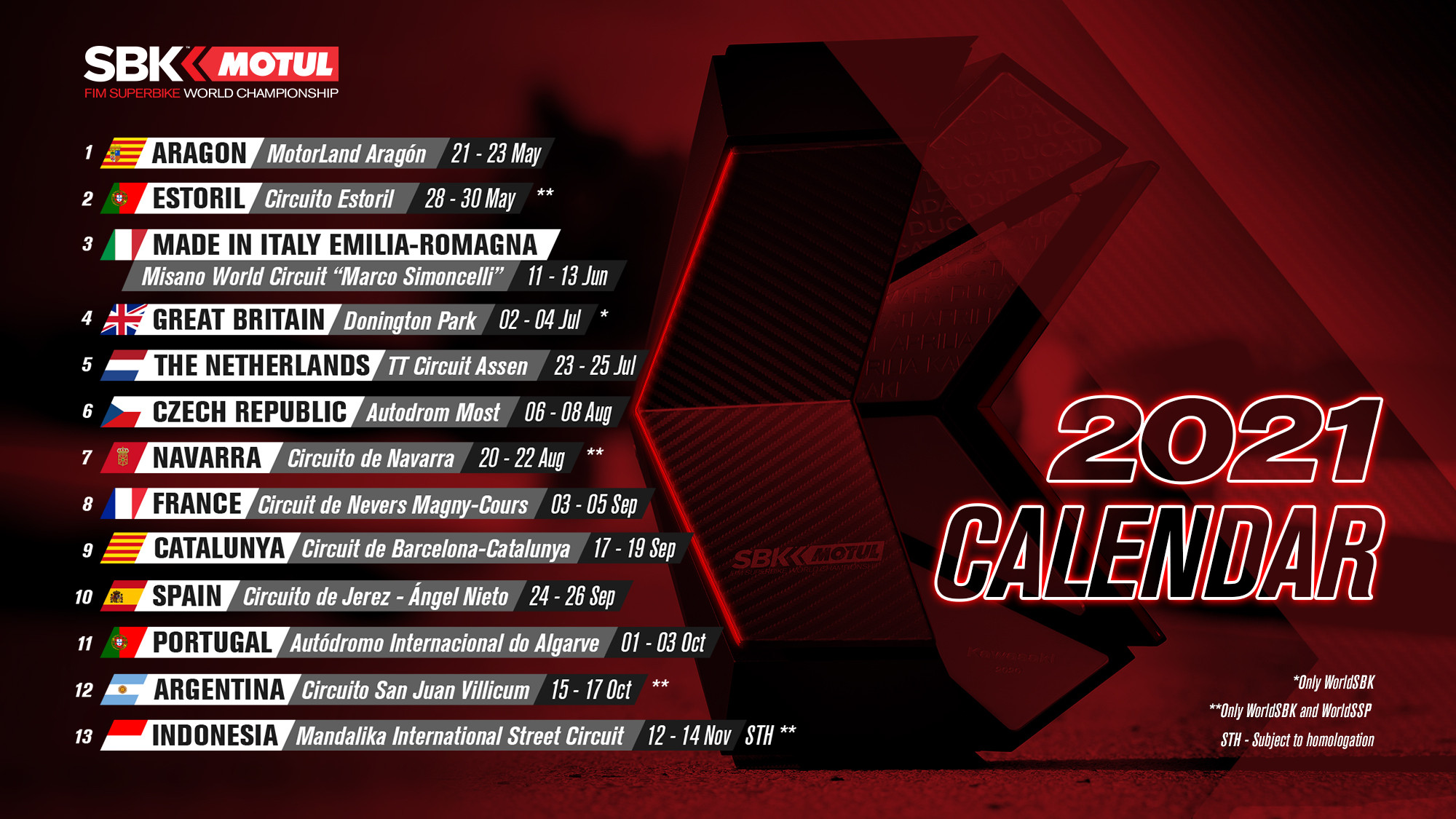worldsbk-2021-kalendář