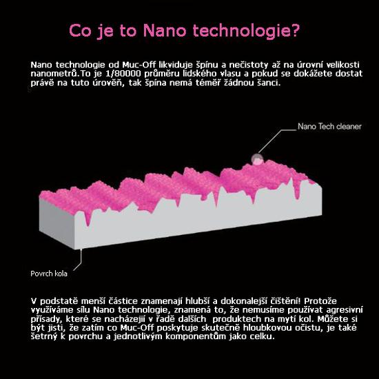MUC-OFF NANO technologie