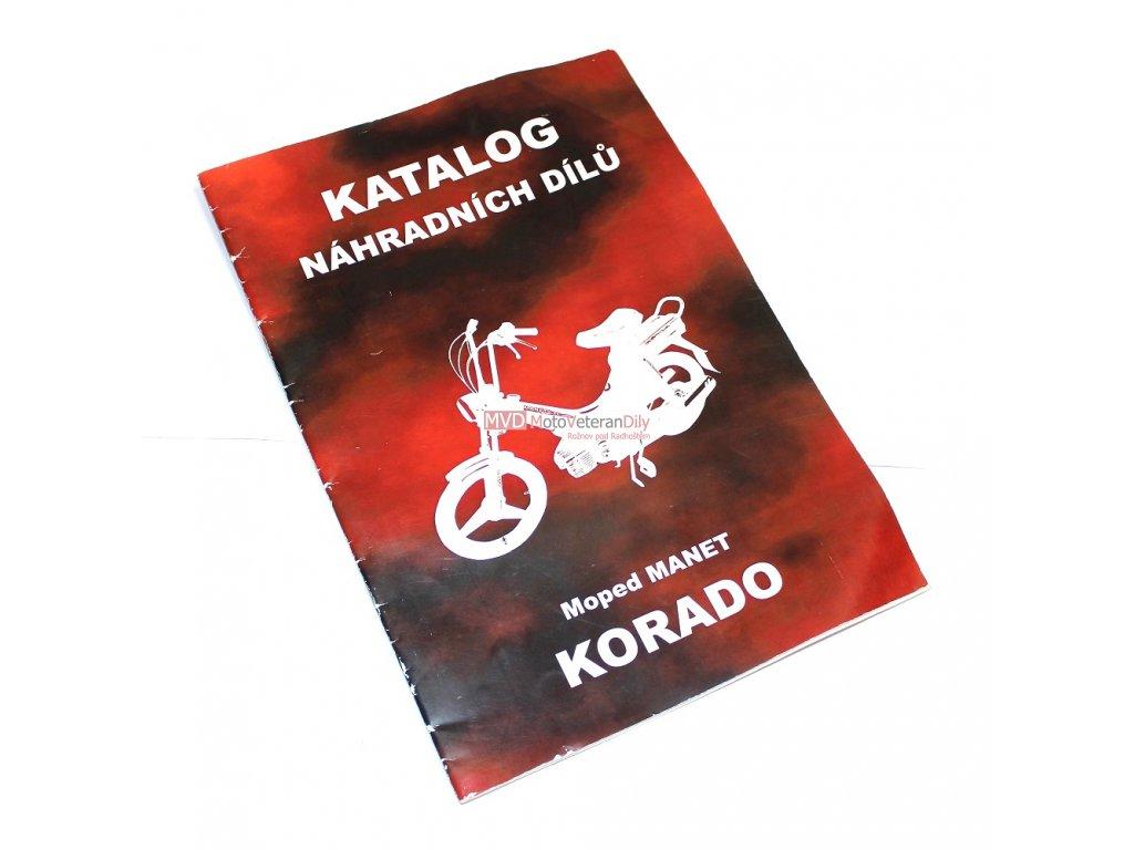 Katalog náhradních dílů Manet Korádo