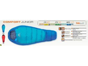 spací pytel COMFORT JUNIOR