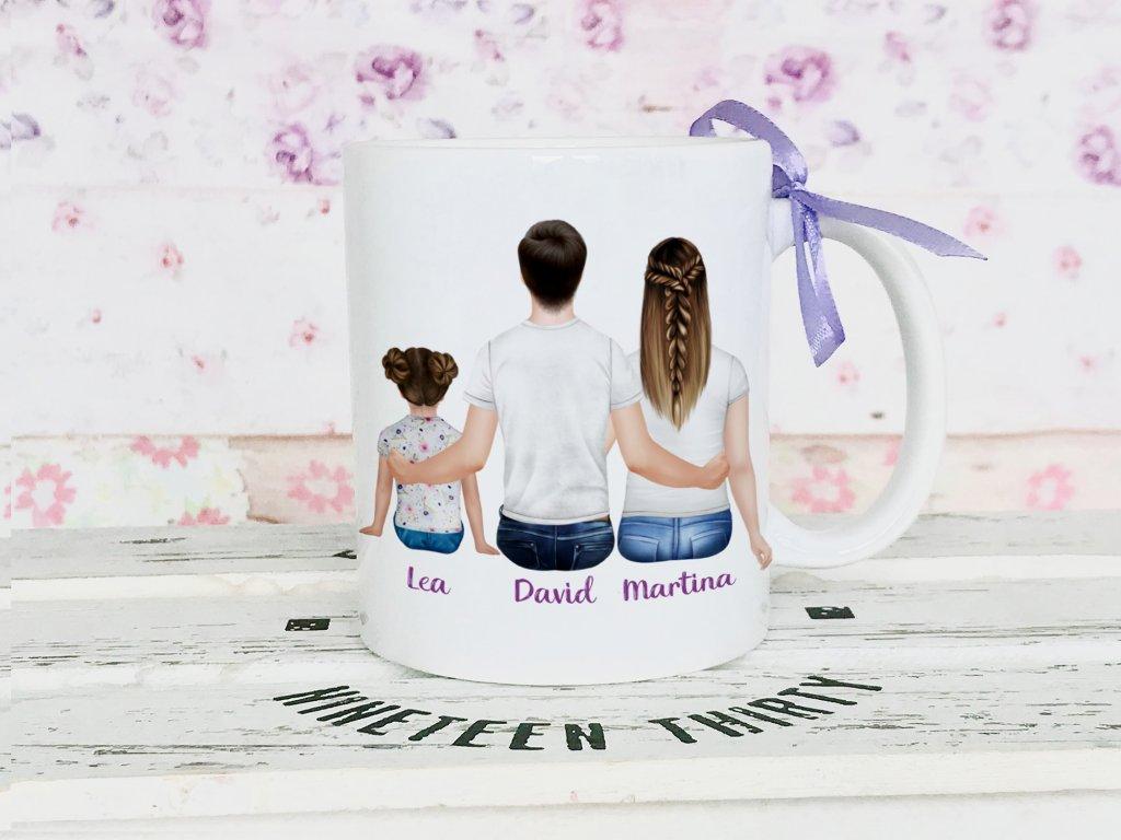 rodina a dcera
