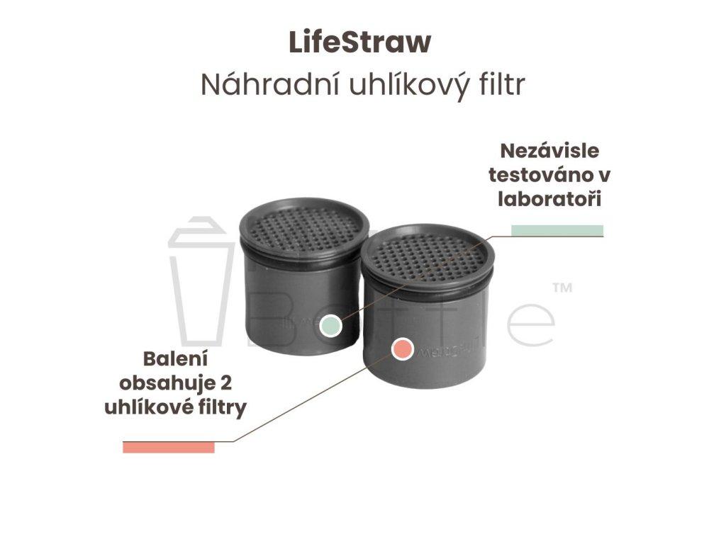 Náhradní filtr LifeStraw Activated Carbon Capsules (2 ks)