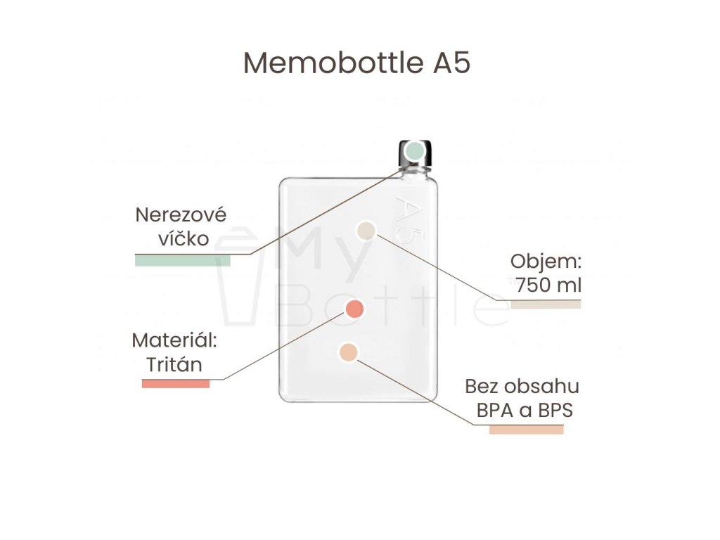 Láhev na vodu do školy Memobottle A5 - 750 ml
