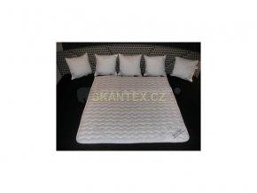 Matracový chránič SKANTEX