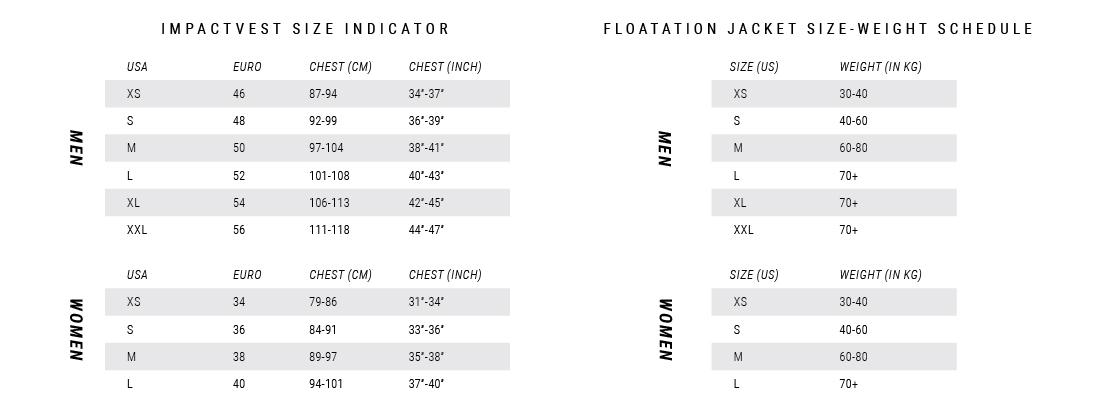 Sizecharts_All_4_Impact_Float_2