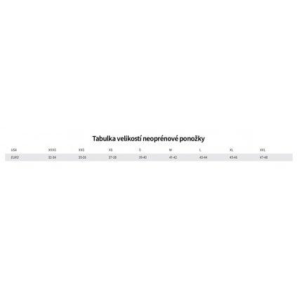 Neoprénové ponožky MVMNT Socks D3O, Navy