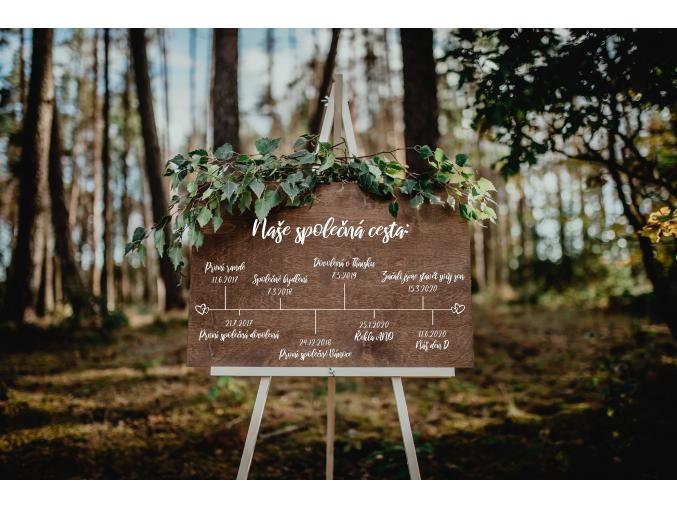 """Svatební deska """"Naše společná cesta""""  A jaká je Vaše společná cesta?"""