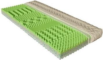 7 zónová kvalitní matrace RIVA 90x190cm Výška matrace: výška 14cm