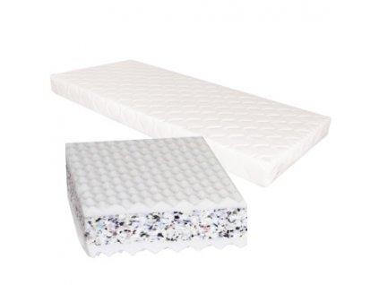 Sendvičová matrace SOFIE