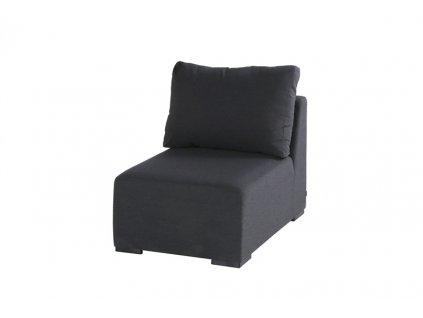Oliver centrální modul black