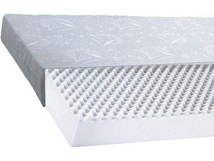 Matrace PROFIL výška 10 cm š.90 cm