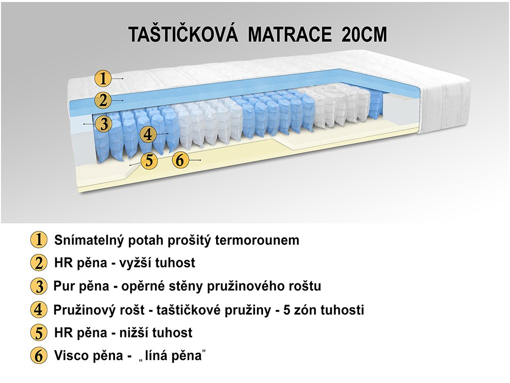 MATRACE TAŠTIČKY 20cm
