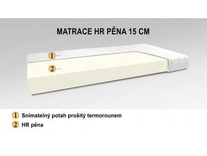 MATRACE 2 HR
