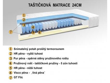 MATRACE TAŠTIČKOVÁ 24
