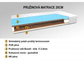 Matrace masážní 200x90 cm