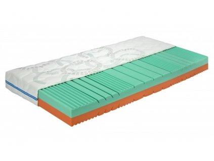 Vrstvené matrace