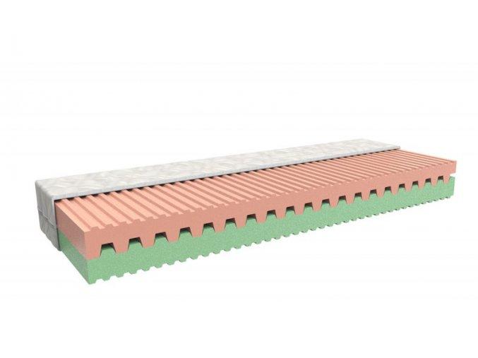 matrace tina