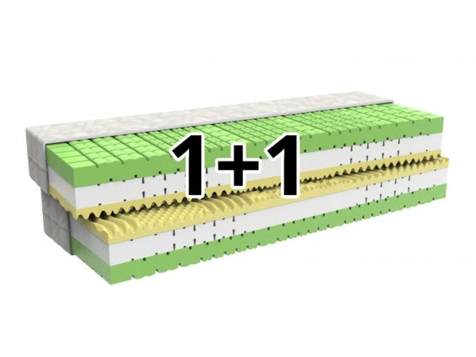 Matrace 1+1 LORETA