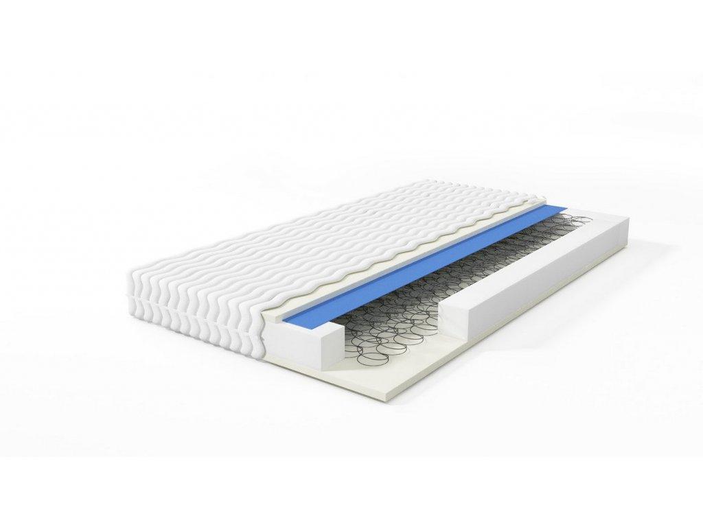Pružinová matrace ORSOLA (120x200cm)