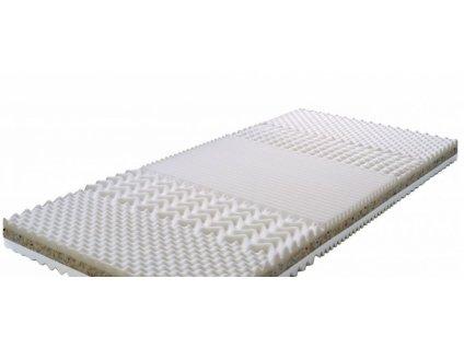 jádro matrace triflex