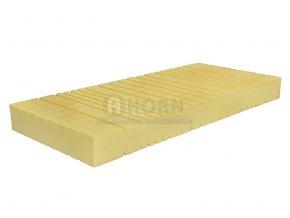 Ahorn Menta medium pěnová matrace