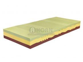 Ahorn Carina pěnová matrace