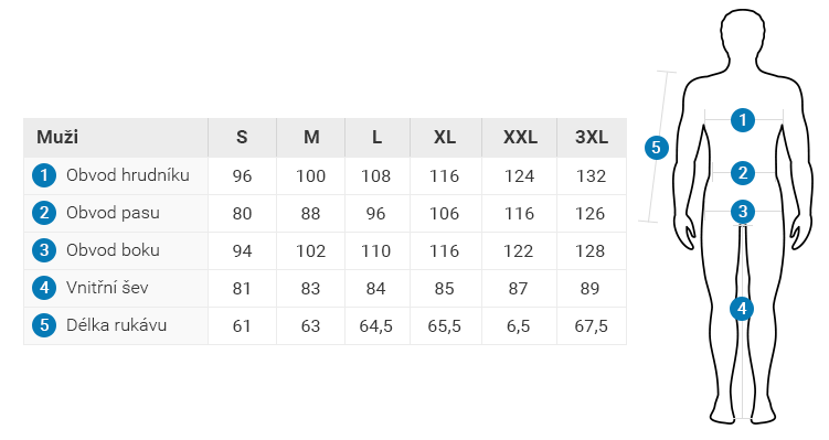 tabulka3_velikosti_muzi