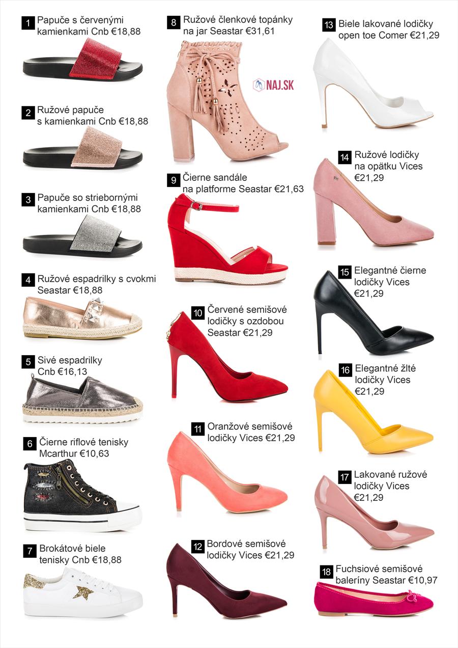 Papuče, lodičky, espadrilky z novej kolekcie obuvi