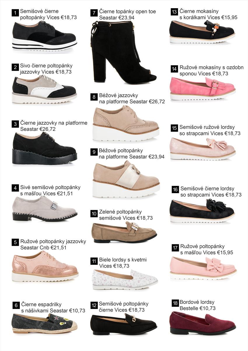 Poltopánky - Kolekcia obuvi jar leto 2018