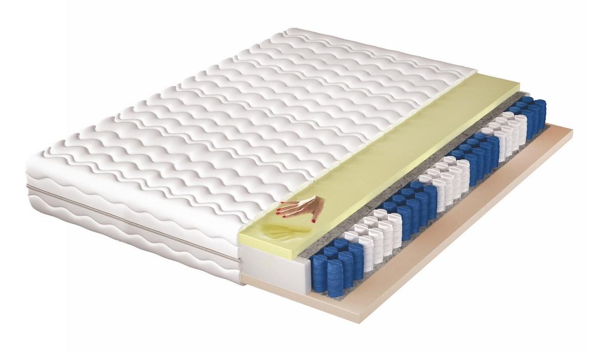 Sendvičová matrace 180x200 cm z paměťové a PUR pěny KN969