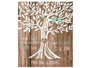 Svatební cedulka