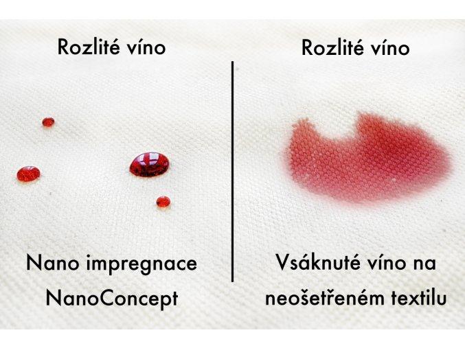 Nano impregnace textilu a kůže 20 000 ml