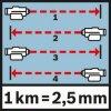 Optický nivelačný prístroj GOL 20 G