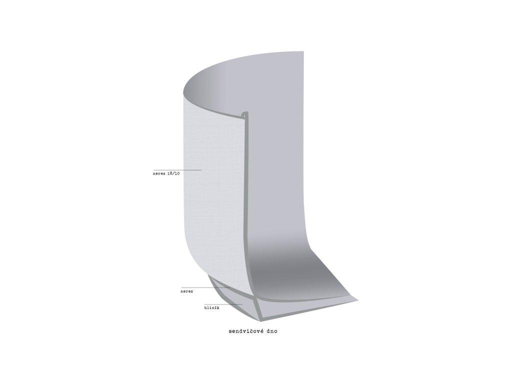 Nerezový kastrol s poklicí Anett 2,3 l