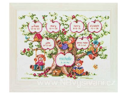 ART-L-15526 Strom naší rodiny