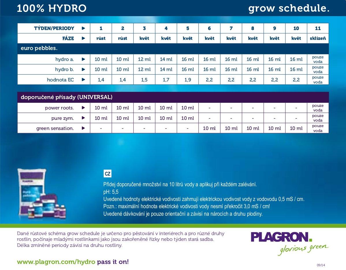 cz_davkovani_hydro_plagron_grow_schedule