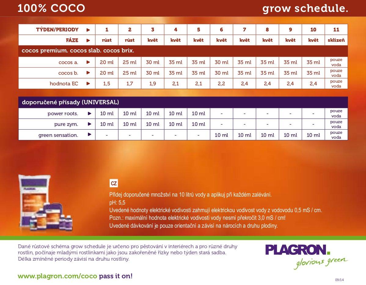 davkovani_coco_plagron_grow_schedule