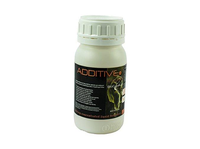 metrop additive 250