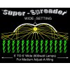 Stínidlo Adjust-A-Wings Avenger Medium + objímka IEC kabel + tepelný štít