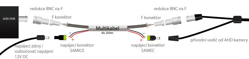 multikabel_schema